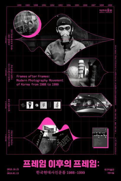 프레임 이후의 프레임: 한국현대사진운동 1988-1999